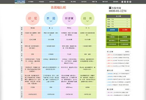 DCT鈞實網頁設計作品